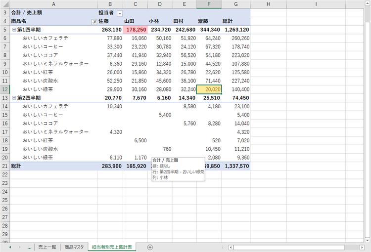 Excelピボットテーブル使用例:売上ノルマ未達成を自動で強調表示